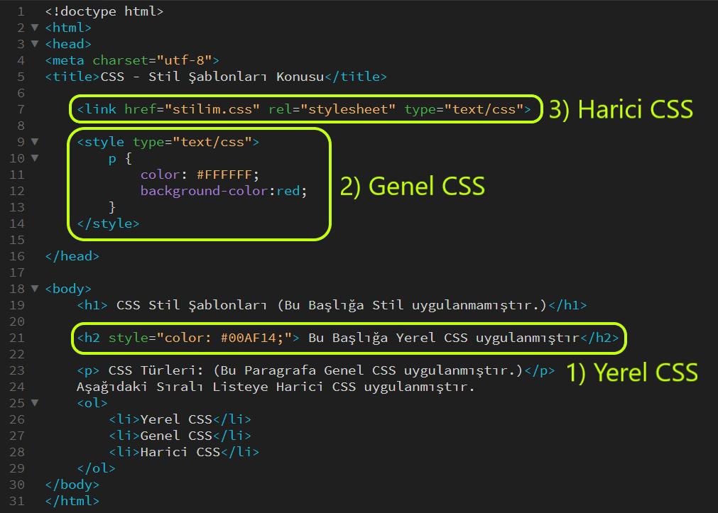 CSS Çeşitleri